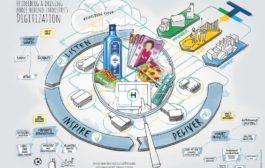 Решения Heidelberg для цифровой трансформации бизнеса