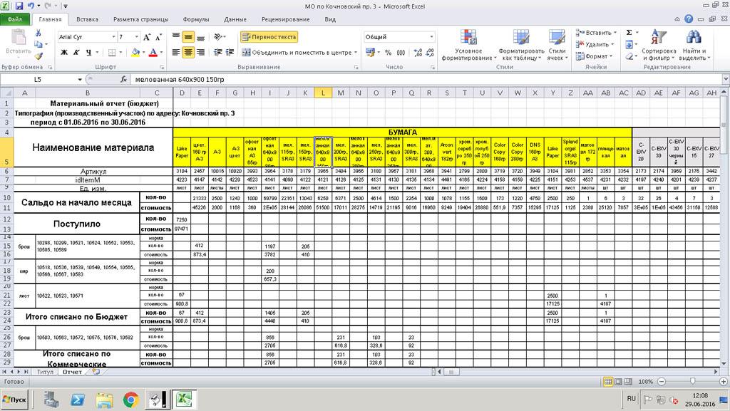 Рис.4. Материальный отчёт, автоматически сгенерированный из ПЭ.