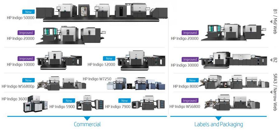 HP digital press portfolio 2016