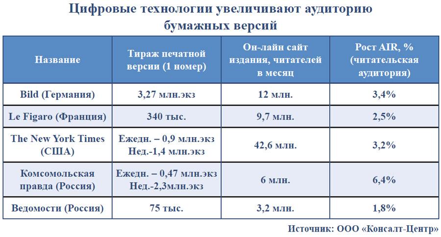 periodika-2016-doklad-02