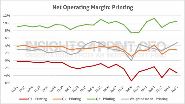 Анализ печатного рынка Бельгии