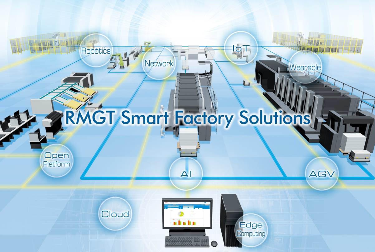 RMGT представит на drupa 2020 «умную фабрику»